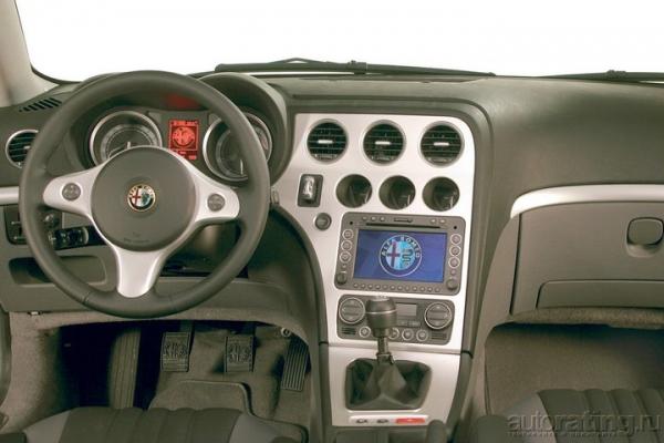 Тевтонцу отдалась / Тест-драйв Alfa Romeo Brera