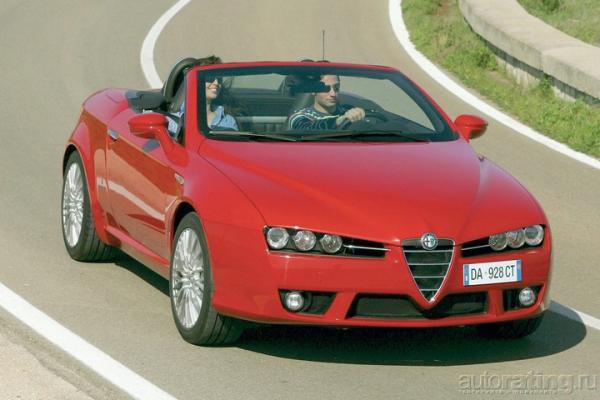 В поисках сладкой жизни / Тест-драйв Alfa Romeo Spider