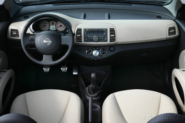 Моя маленькая радость / Тест-драйв Nissan Micra