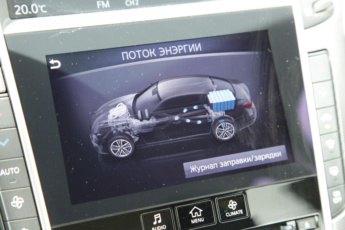Infiniti Q50 AWD Hybrid: Взгляд в будущее