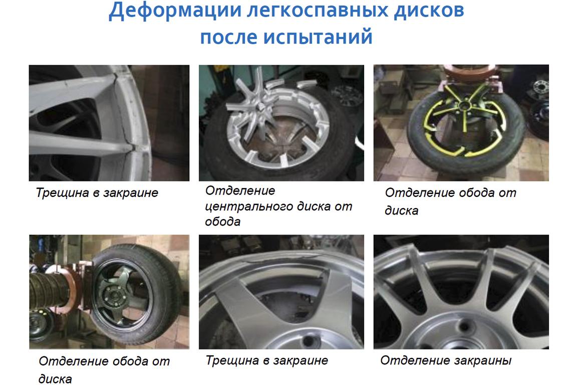 Алюминиевым колесам из Китая объявлена война