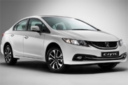 Стоимость владения седана Honda Civic