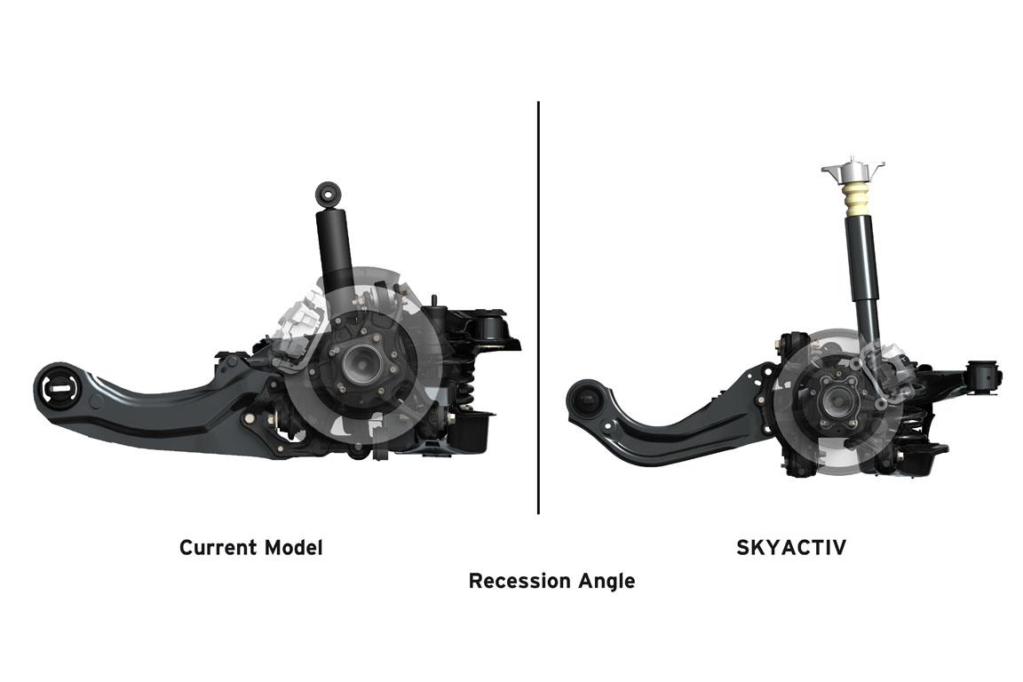 Mazda: Эра SKYACTIVE
