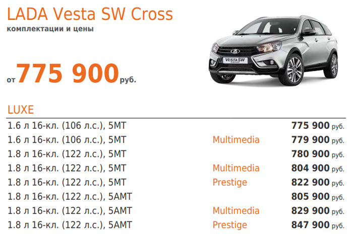 Цены Lada Vesta SW Cross