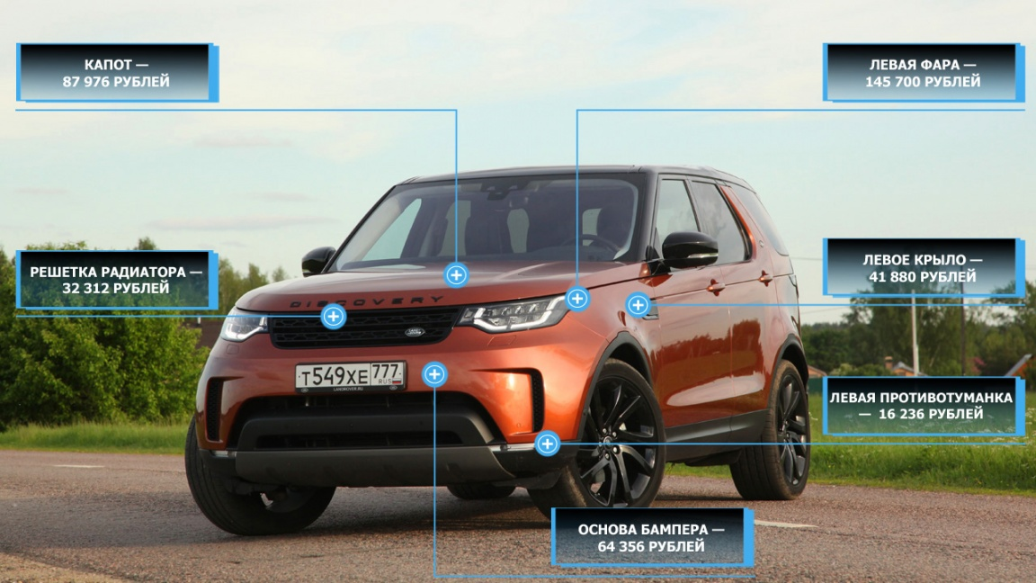 Land Rover Discovery: По карману ли дискотека?